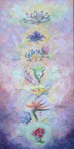 chakra-energy-centers-with-flowers-art-print-by-spielarts-prints.jpg